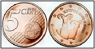 cyprus currency